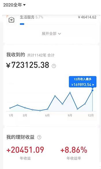 """021新风口-拼多多虚拟店:可多店批量操作,每个店一天收入在200-1000"""""""