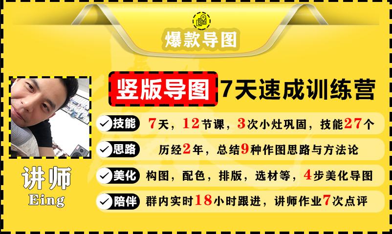 价值1388元【爆款导图】训练营 一张图吸粉800+,学完你也可以